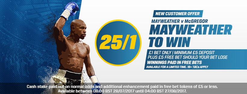 Mayweather to Win